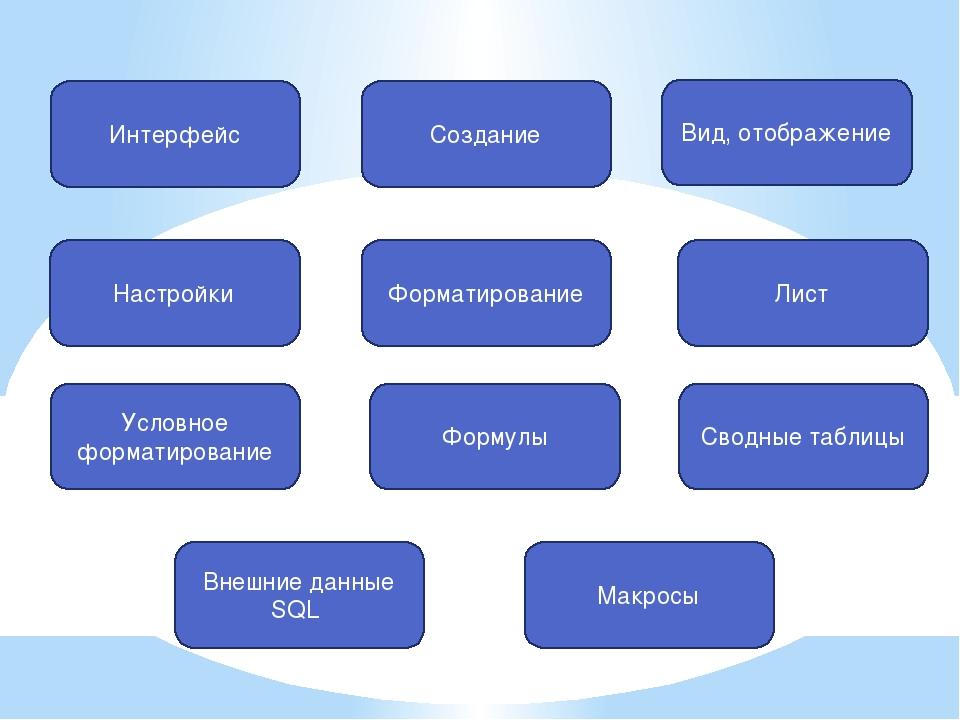 Настройки Условное форматирование Интерфейс Вид, отображение Создание Формати...