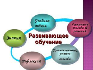 Учебная задача Рефлексия Открытие способа её решения Применениеоткрытого спос