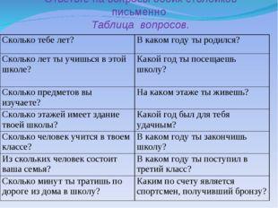 Ответьте на вопросы обоих столбиков письменно Таблица вопросов. Сколько теб