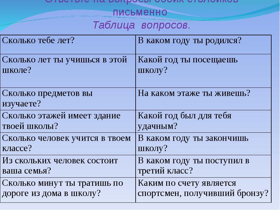 Ответьте на вопросы обоих столбиков письменно Таблица вопросов. Сколько теб...