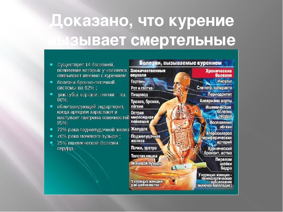 Доказано, что курение вызывает смертельные болезни