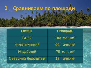 Океан Площадь Тихий 180 млн.км2 Атлантический93 млн.км2 Индийский75 млн.к