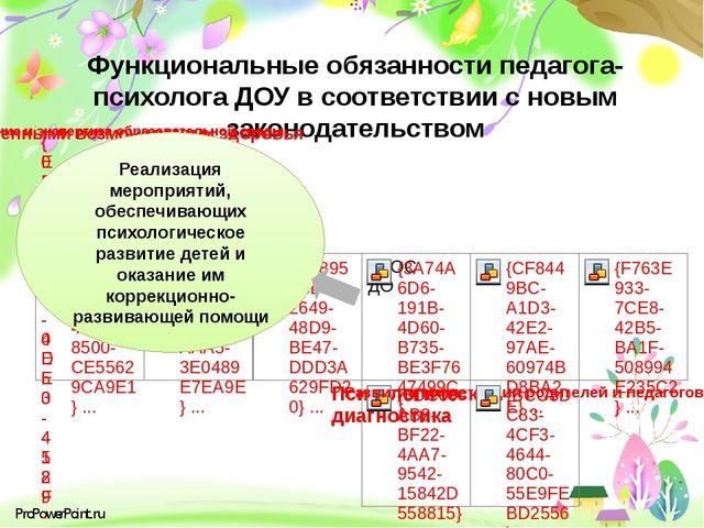 Функциональные обязанности педагога-психолога ДОУ в соответствии с новым зако...