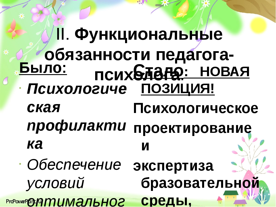 II. Функциональные обязанности педагога-психолога: Было: Психологическая проф...