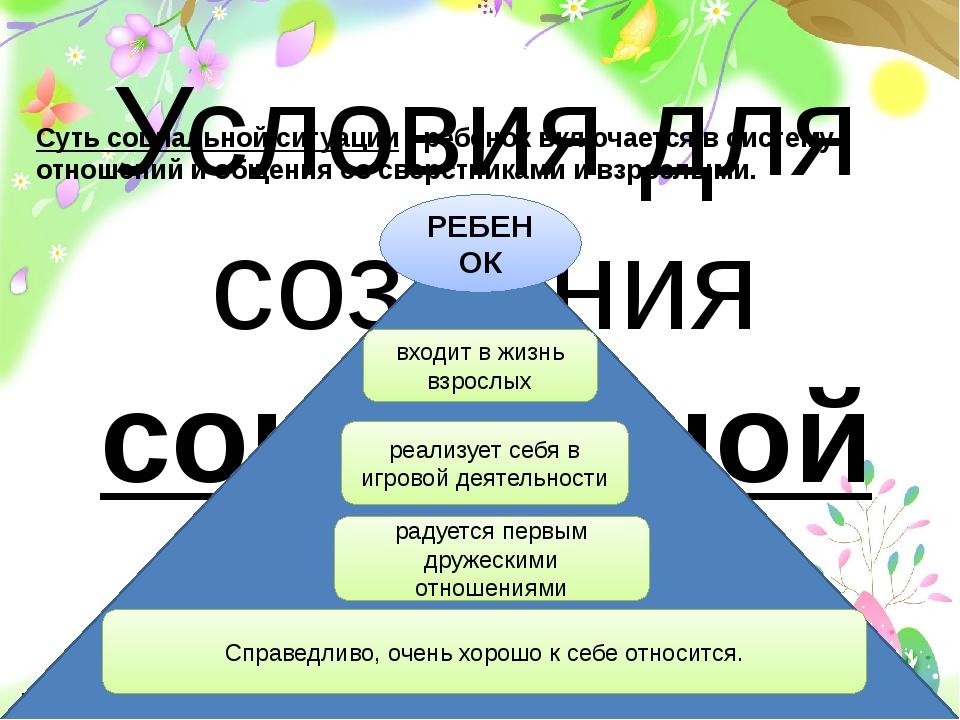 Условия для создания социальной ситуации развития детей   РЕБЕНОК радуется...