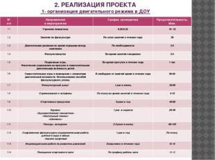 2. РЕАЛИЗАЦИЯ ПРОЕКТА 1- организация двигательного режима в ДОУ № п/п Направл