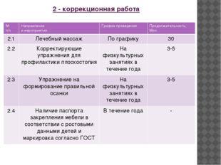 2 - коррекционная работа № п/п Направление и мероприятия График проведения Пр