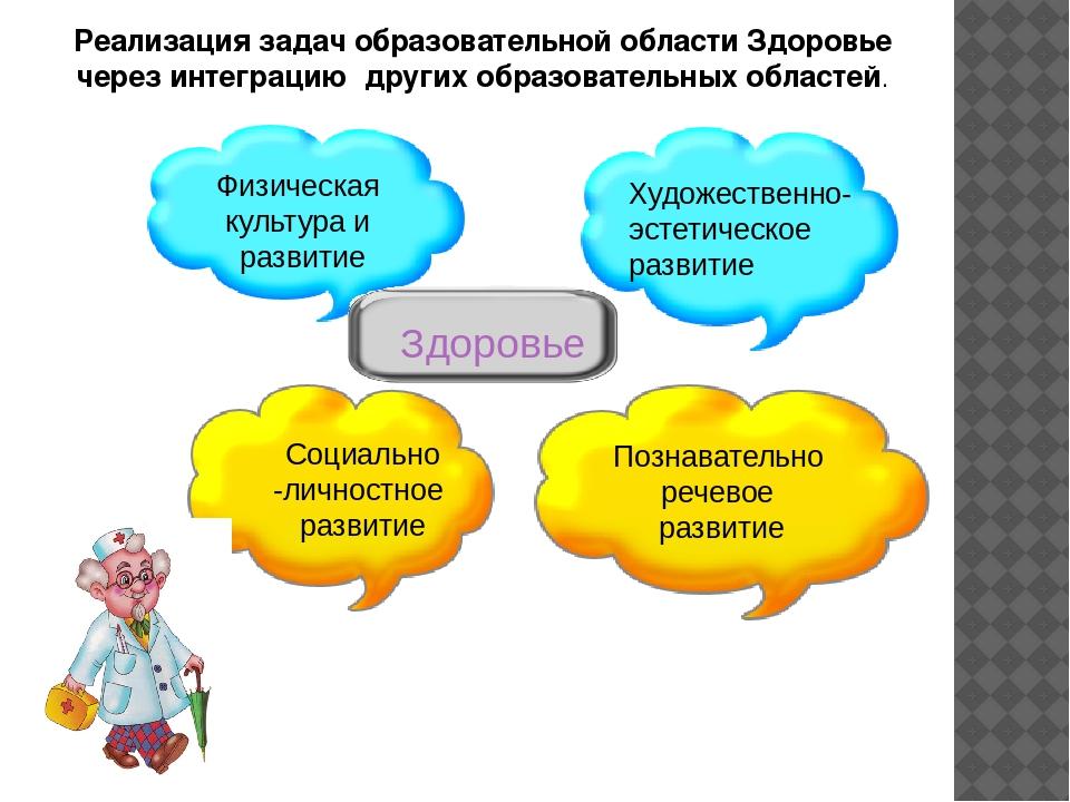 Реализация задач образовательной области Здоровье через интеграцию других обр...