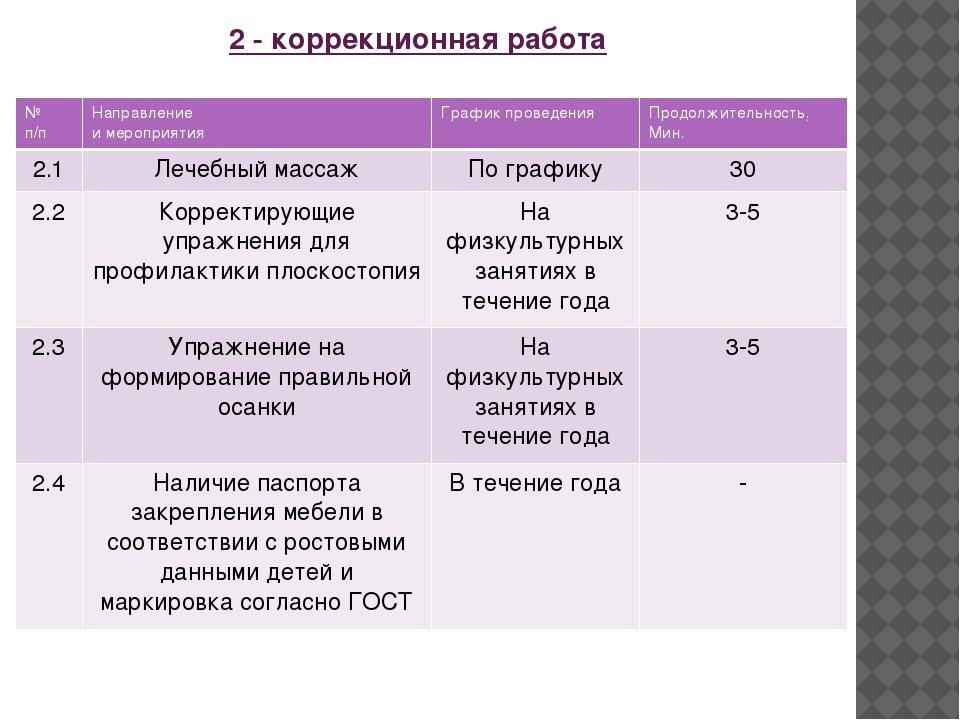 2 - коррекционная работа № п/п Направление и мероприятия График проведения Пр...