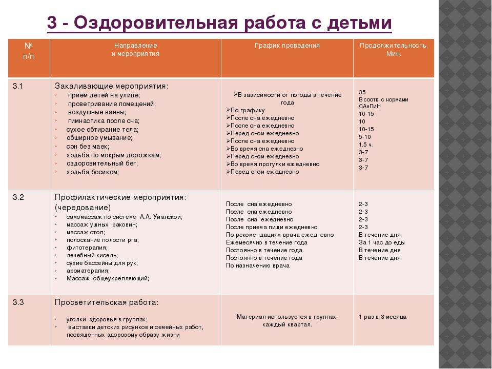 3 - Оздоровительная работа с детьми № п/п Направление и мероприятия График пр...