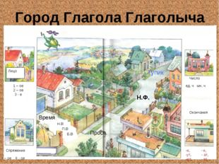 Город Глагола Глаголыча