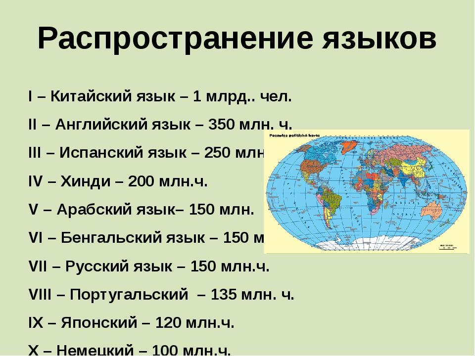 Распространение языков I – Китайский язык – 1 млрд.. чел. II – Английский язы...