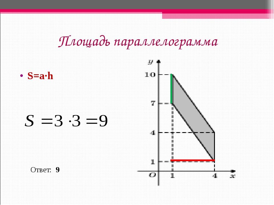 Площадь параллелограмма S=a∙h Ответ: 9