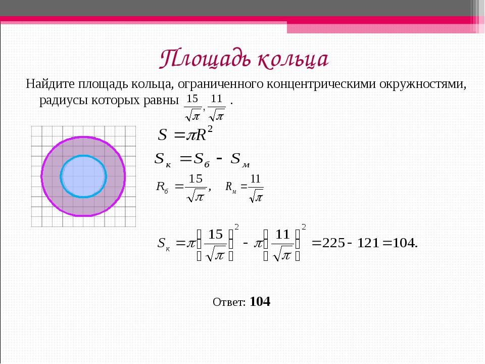 Площадь кольца Найдите площадь кольца, ограниченного концентрическими окружно...