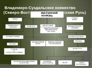 Владимиро-Суздальское княжество (Северо-Восточная Русь, Залесская Русь)