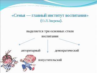 «Семья — главный институт воспитания» (О.Л.Зверева). выделяется три основных