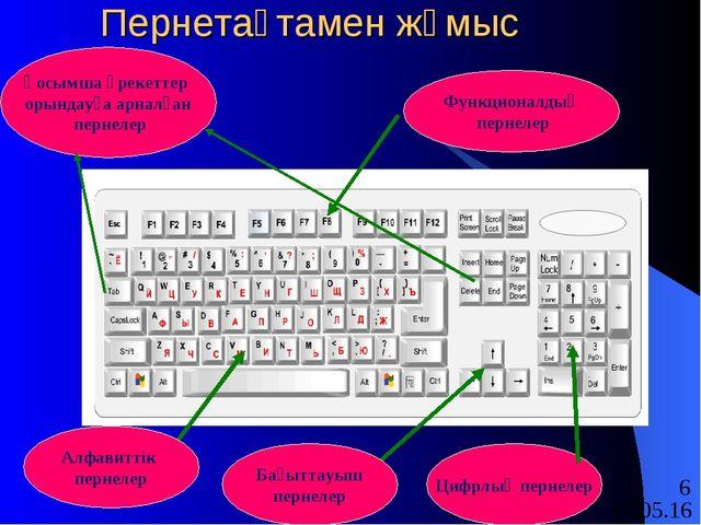 Пернетақтамен жұмыс Алфавиттік пернелер Функционалдық пернелер Цифрлық пернел...