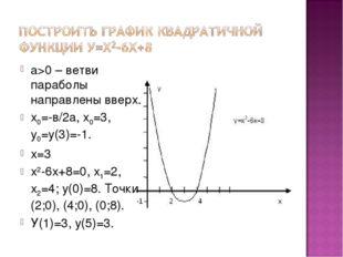 а>0 – ветви параболы направлены вверх. х0=-в/2а, х0=3, у0=у(3)=-1. х=3 х2-6х+