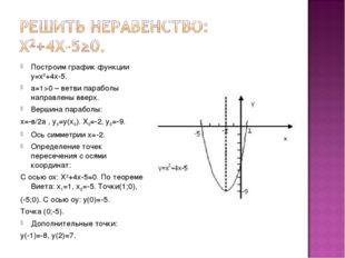Построим график функции у=х2+4х-5. а=1>0 – ветви параболы направлены вверх. В