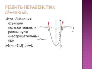 Итог: Значения функции положительны и равны нулю (неотрицательны) при х€(-∞;-
