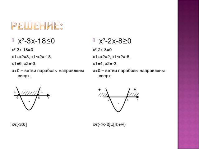 х2-3х-18≤0 х2-3х-18=0 х1+х2=3, х1∙х2=-18. х1=6, х2=-3. а>0 – ветви параболы н...