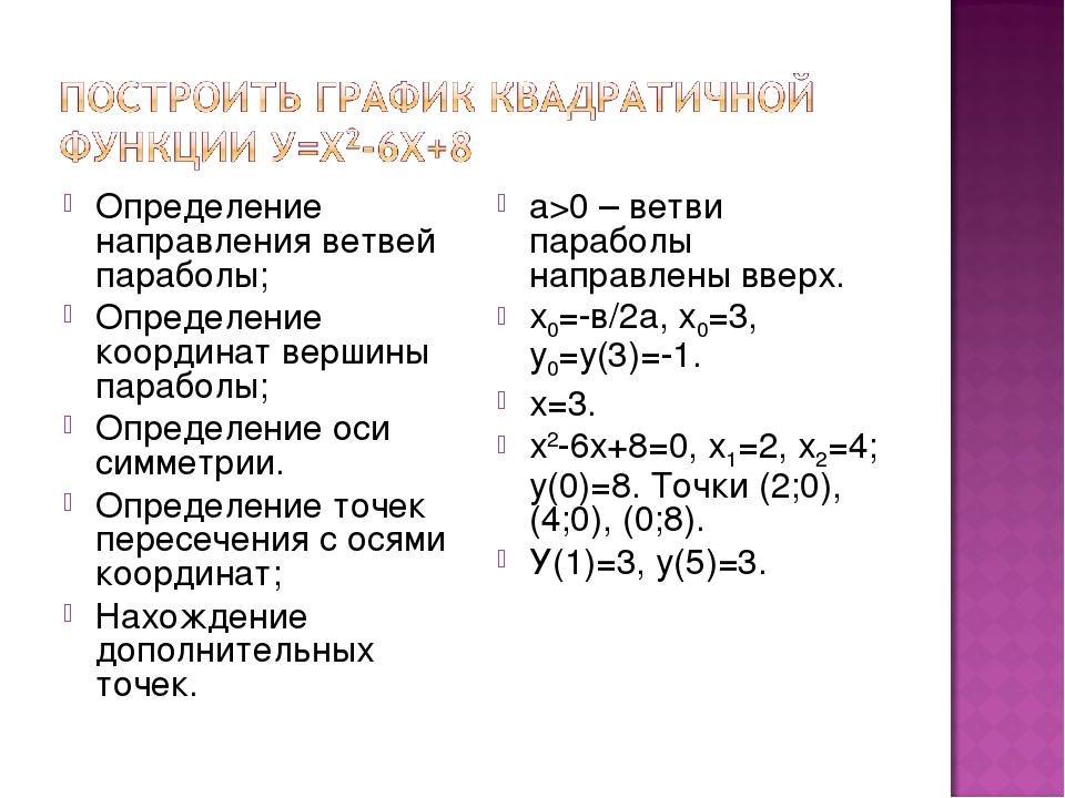 Определение направления ветвей параболы; Определение координат вершины парабо...