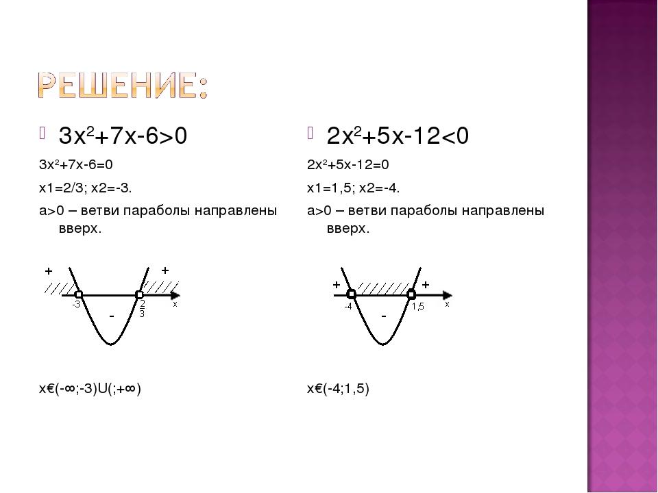 3х2+7х-6>0 3х2+7х-6=0 х1=2/3; х2=-3. а>0 – ветви параболы направлены вверх. х...