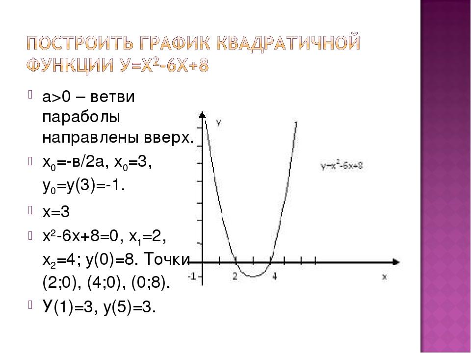 а>0 – ветви параболы направлены вверх. х0=-в/2а, х0=3, у0=у(3)=-1. х=3 х2-6х+...