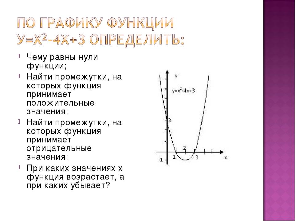 Чему равны нули функции; Найти промежутки, на которых функция принимает полож...