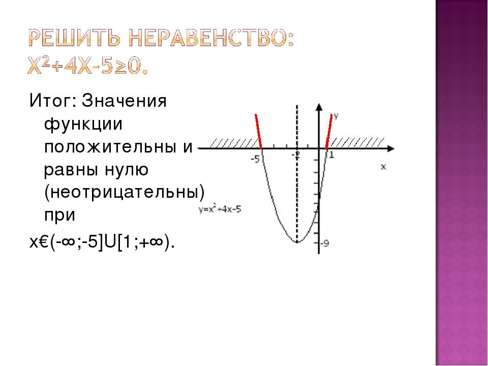 Итог: Значения функции положительны и равны нулю (неотрицательны) при х€(-∞;-...