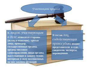 Участниками процесса К лицам, участвующим в деле, относятся стороны (истец и