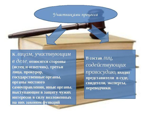 Участниками процесса К лицам, участвующим в деле, относятся стороны (истец и...