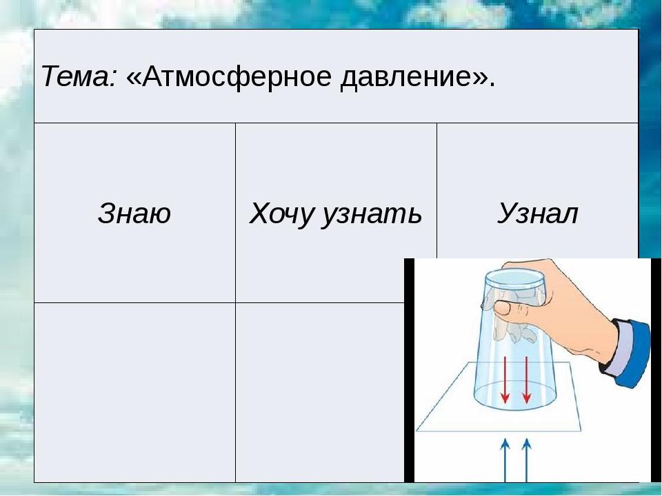 Тема:«Атмосферное давление». Знаю Хочу узнать Узнал