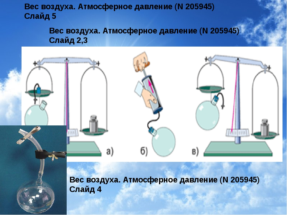 Вес воздуха. Атмосферное давление (N 205945) Слайд 5 Вес воздуха. Атмосферное...