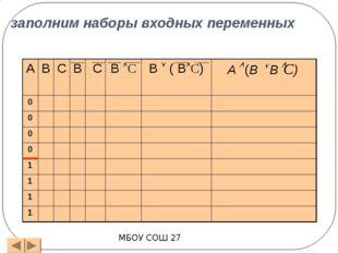 проведем заполнение таблицы истинности по столбикам МБОУ СОШ 27 А В С В С ВС