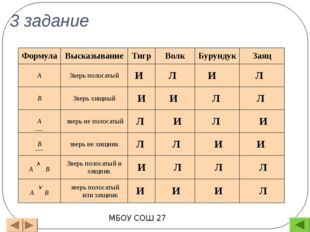 Наборы входных переменных а) определить количество наборов входных перемен