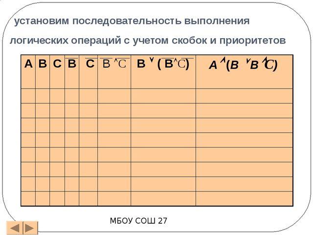 заполним наборы входных переменных МБОУ СОШ 27 А В С В С ВС BÚ(ВС) A(BÚВС...