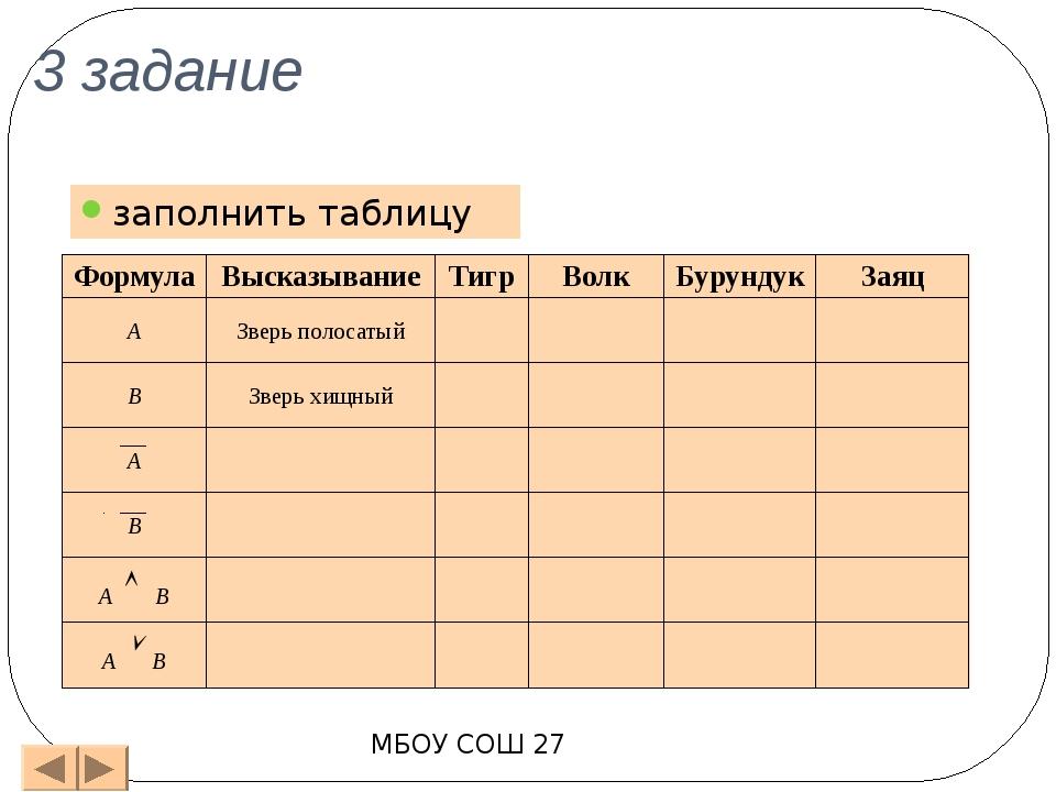 Алгоритм построения таблицы истинности: 1. подсчитать количество переменных n...