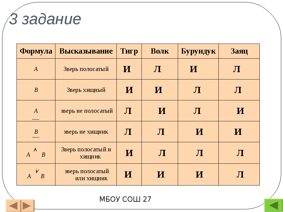 Наборы входных переменных а) определить количество наборов входных перемен...