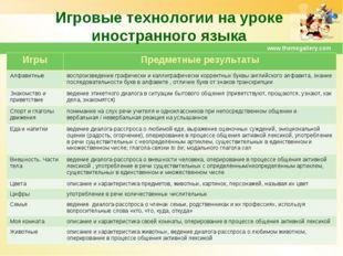 Игровые технологии на уроке иностранного языка www.themegallery.com ИгрыПред