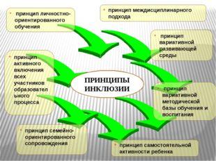 принцип личностно-ориентированного обучения принцип междисциплинарного подхо