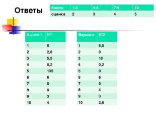 Ответы Вариант №1 1 0 2 2,6 3 5,5 4 0,2 5 135 6 6 7 0 8 0 9 3 10 4 Вариант №2