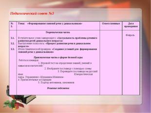 Педагогический совет №3 № 3.Тема: «Формирование связной речи у дошкольников»