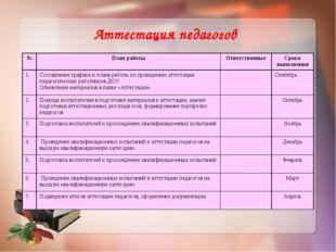 Аттестация педагогов №План работыОтветственныеСроки выполнения 1.Составле
