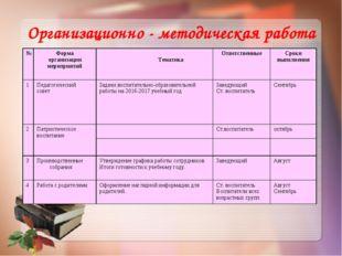 Организационно - методическая работа №Форма организации мероприятий Тематик