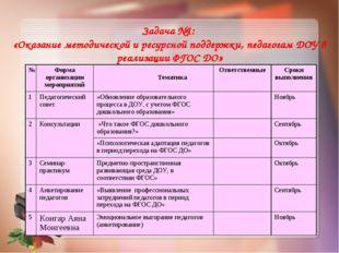 Задача №1: «Оказание методической и ресурсной поддержки, педагогам ДОУ в реал