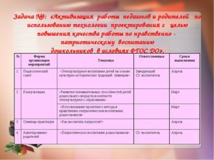 Задача №3: «Активизацияработыпедагогов и родителей по использованию тех