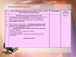 Педагогический совет №2 № 2.Тема: «Обновление образовательного процесса в ДО
