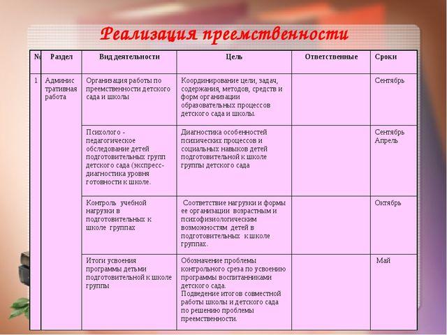 Реализация преемственности №РазделВид деятельностиЦельОтветственныеСроки...