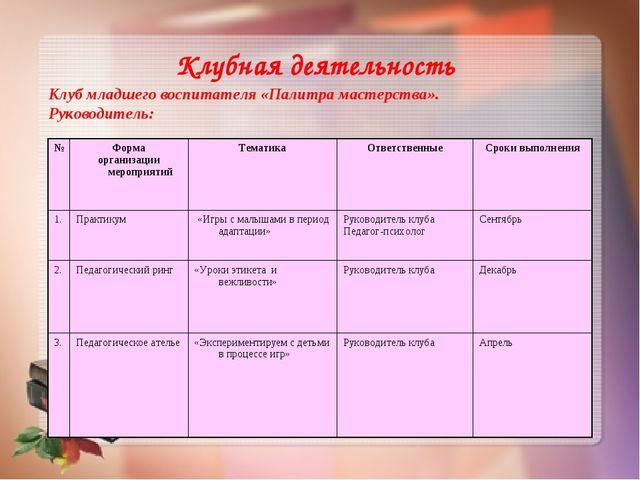 Клубная деятельность Клуб младшего воспитателя «Палитра мастерства». Руководи...
